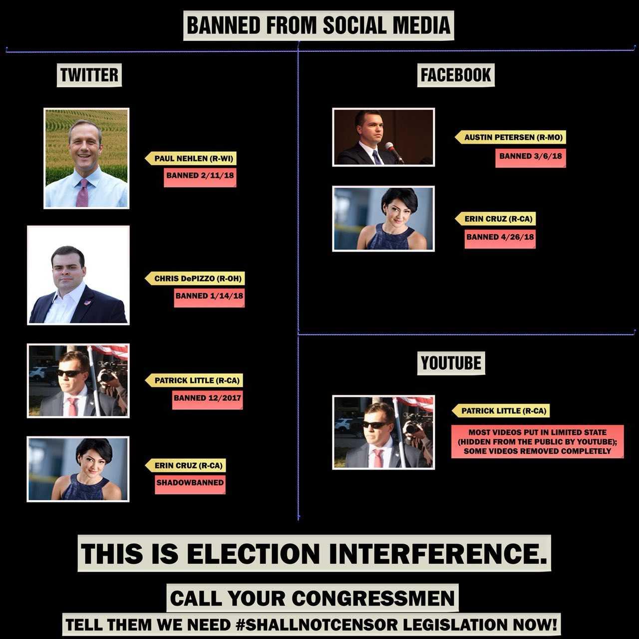 info on censorship